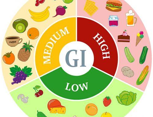 Mi az a GI, azaz Glikémiás Index?